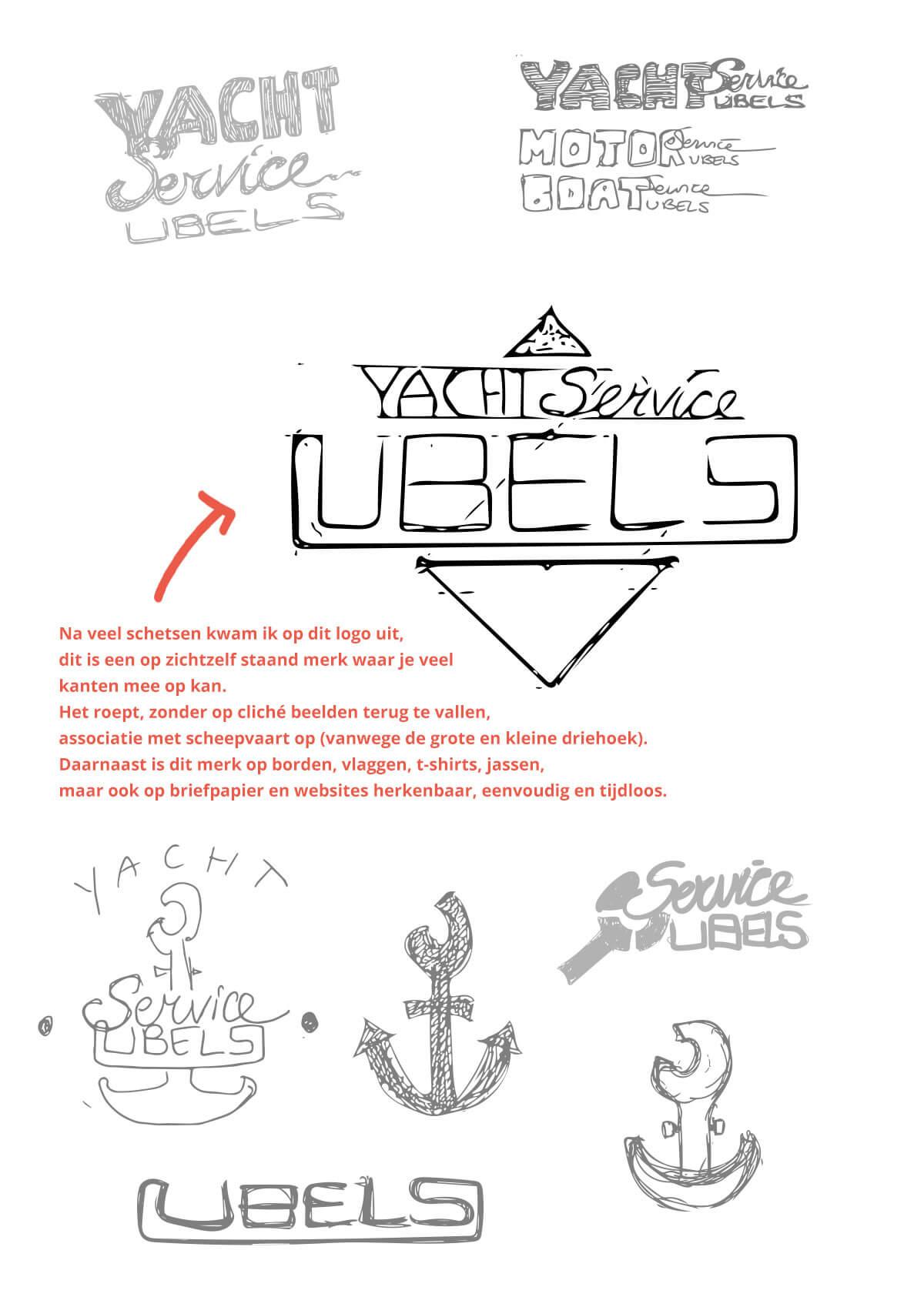 De eerste schetsen voor het logo